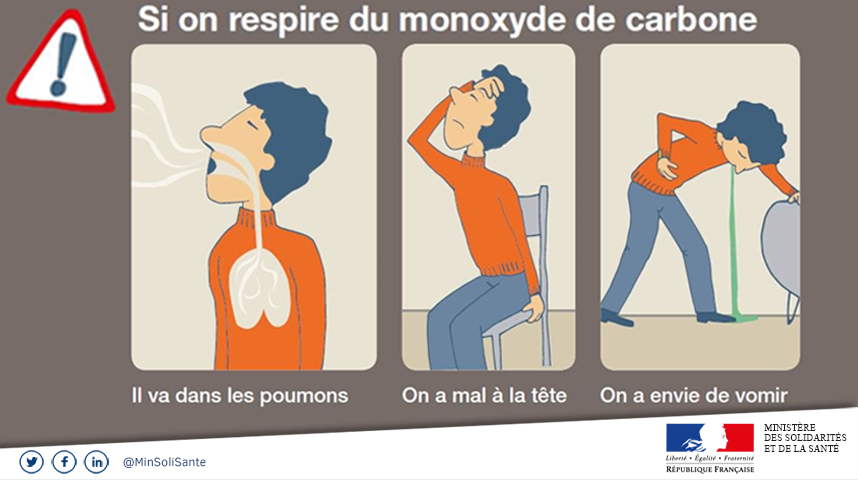 """Résultat de recherche d'images pour """"prévention intoxication monoxyde de carbone"""""""